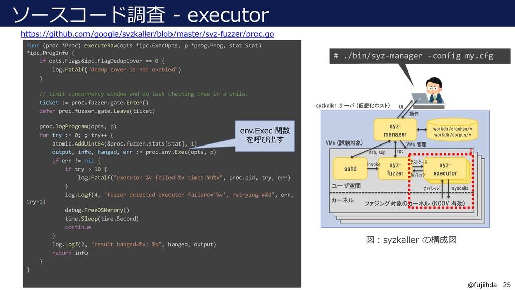 25 25 @fujiihda ソースコード調査 - executor https://git...