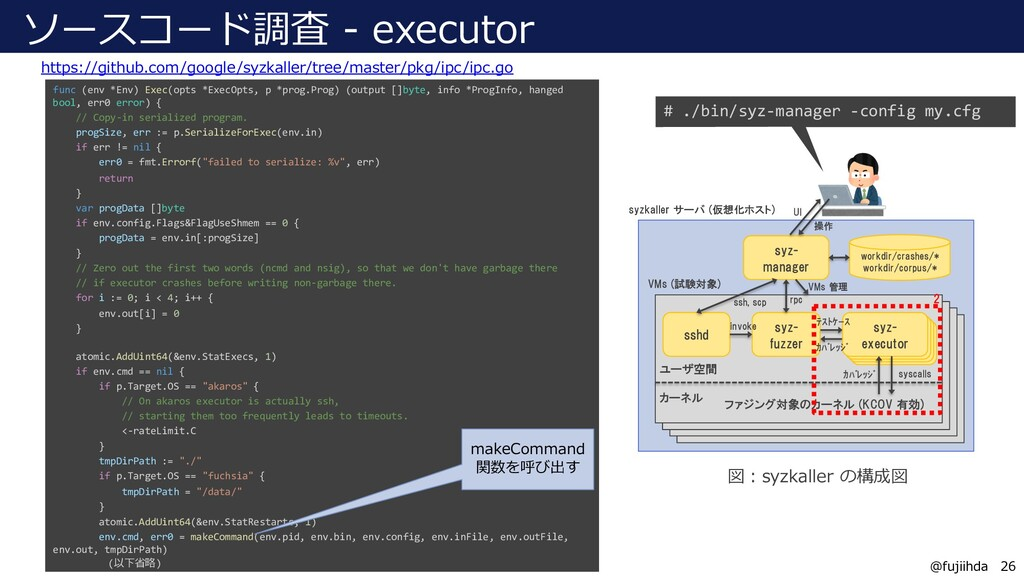 26 26 @fujiihda ソースコード調査 - executor https://git...