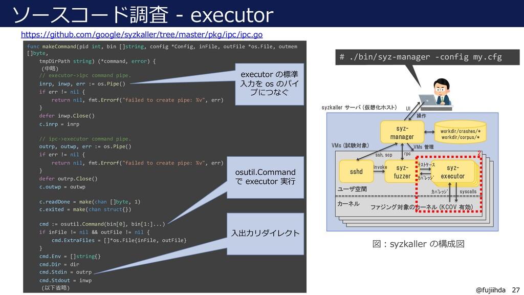 27 27 @fujiihda ソースコード調査 - executor https://git...