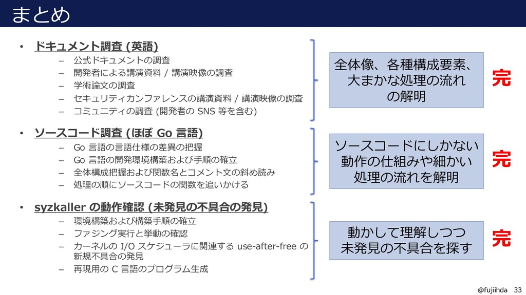 33 33 @fujiihda まとめ • ドキュメント調査 (英語) – 公式ドキュメントの...