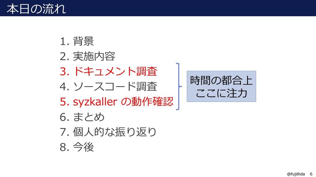 6 @fujiihda 1. 背景 2. 実施内容 3. ドキュメント調査 4. ソースコード...