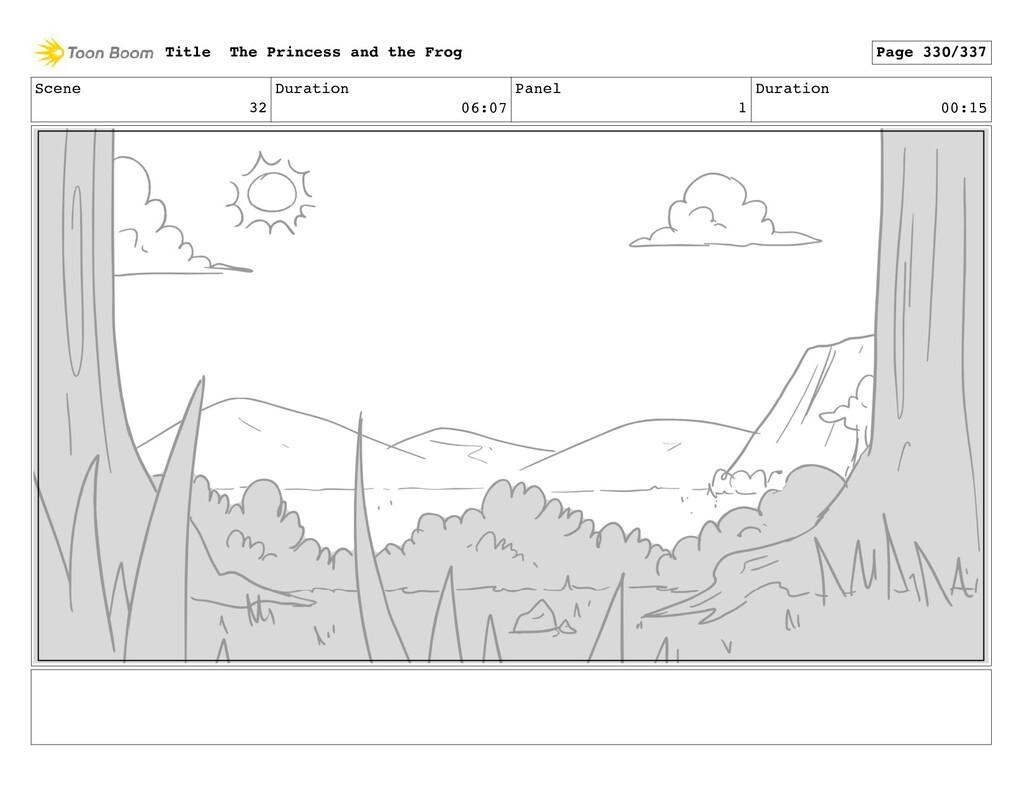 Scene 32 Duration 06:07 Panel 1 Duration 00:15 ...