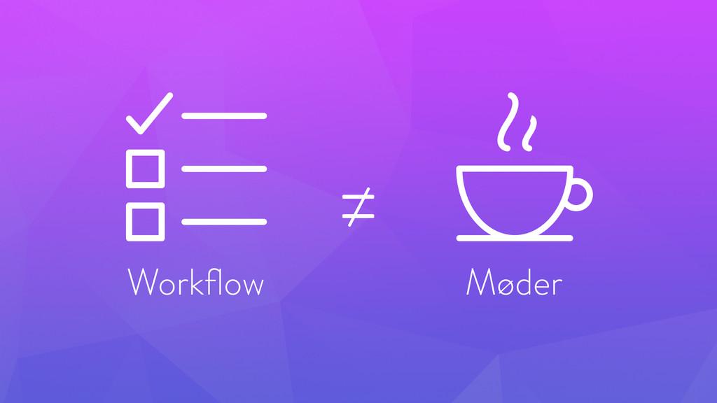 ≠ Møder Workflow