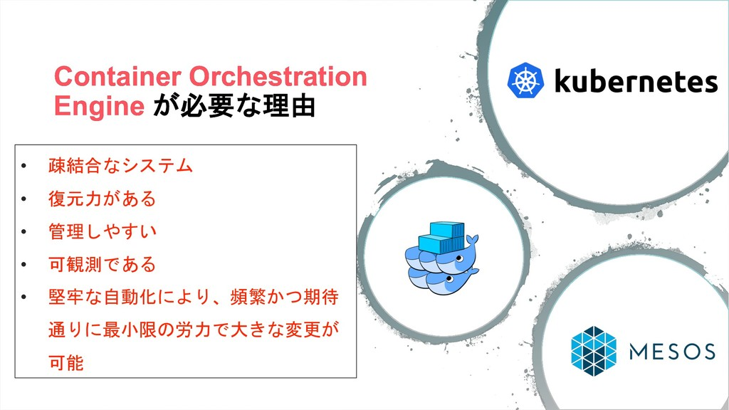 Container Orchestration Engine CYOP • XEDock...