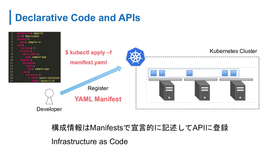Declarative Code and APIs Developer Register YA...
