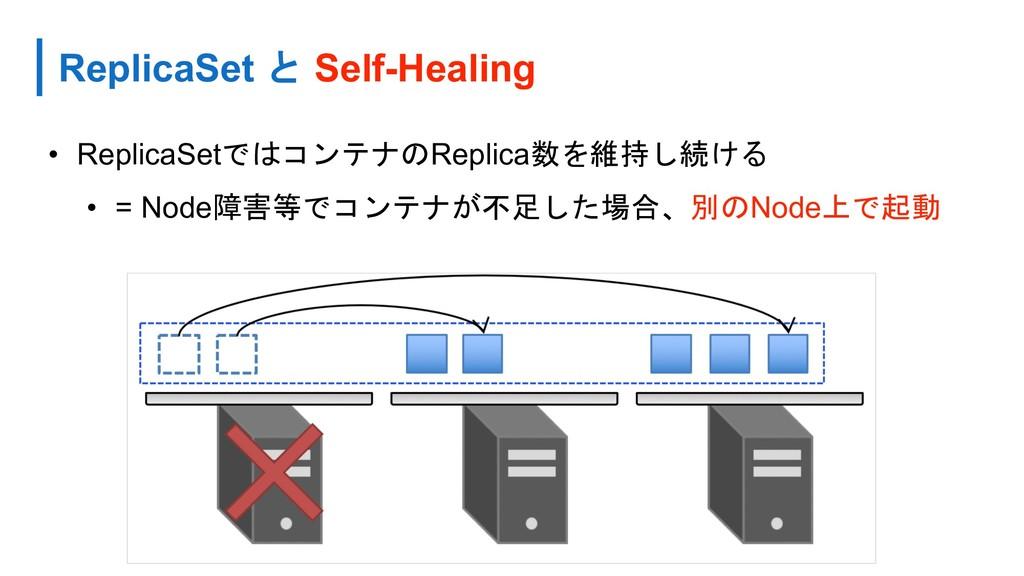 ReplicaSet  Self-Healing • ReplicaSet Re...