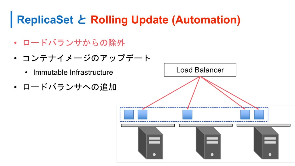 ReplicaSet  Rolling Update (Automation) • ...