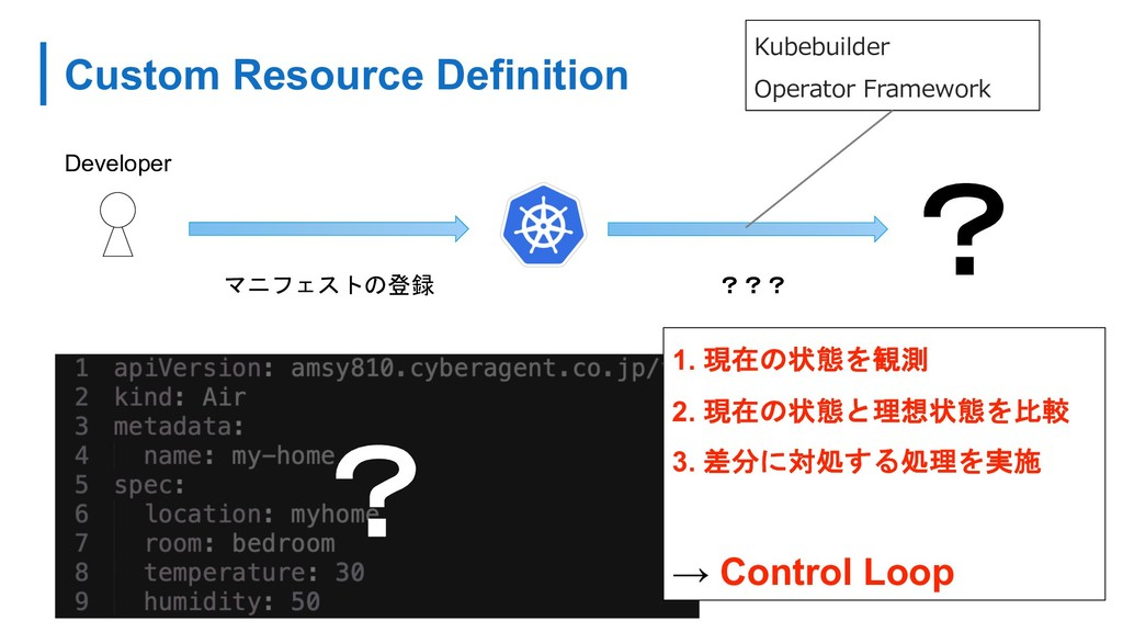 Custom Resource Definition Developer    ...