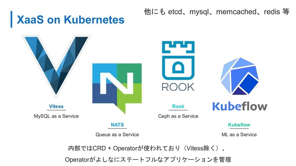 XaaS on Kubernetes Ceph as a Service Rook MySQL...