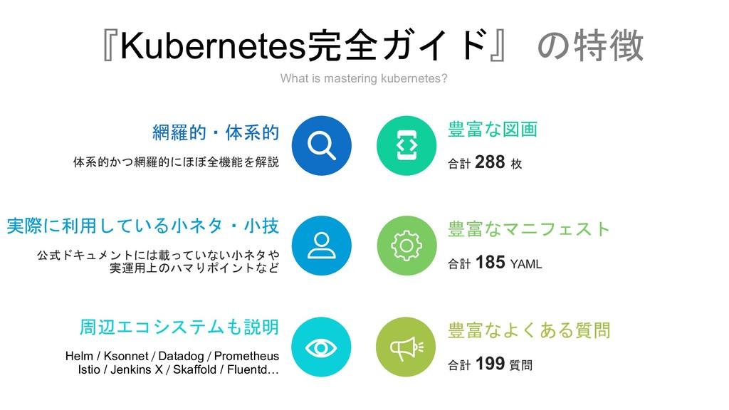 What is mastering kubernetes? Kubernetes81#...