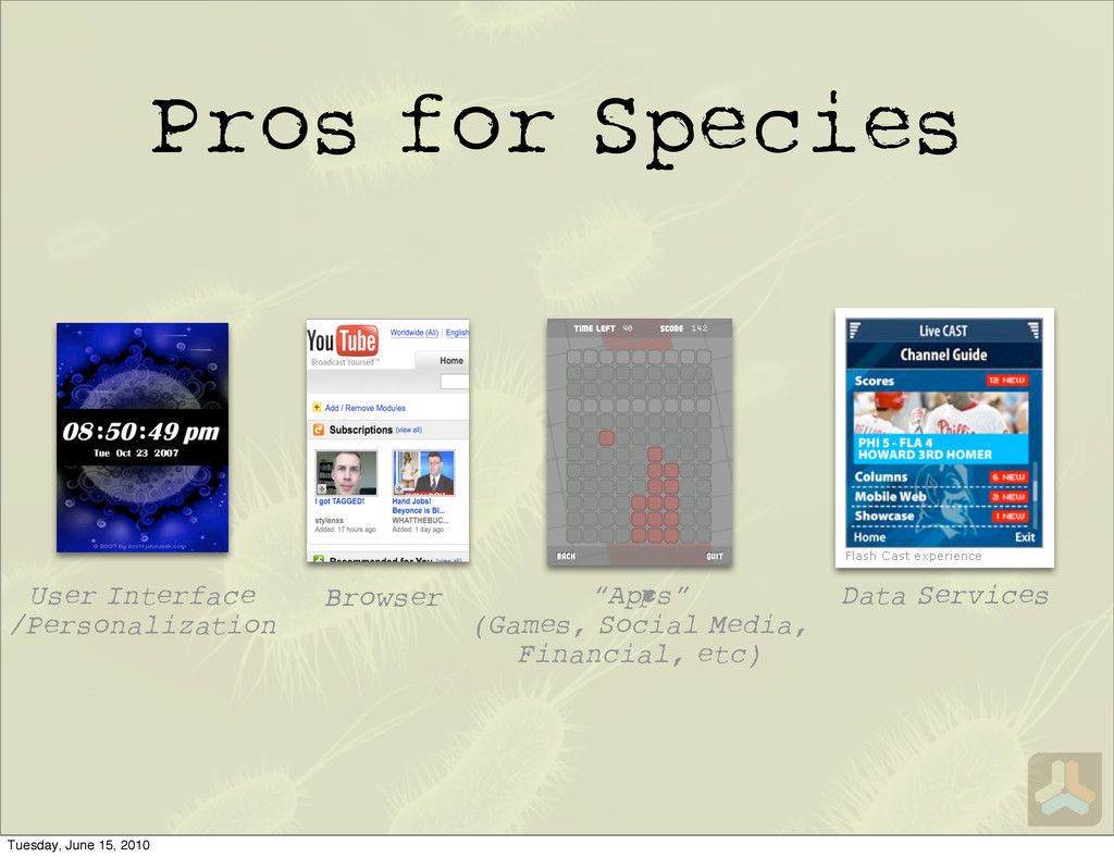 Pros for Species User Interface /Personalizatio...