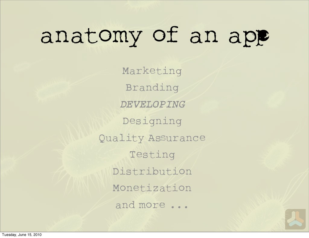 anatomy of an a Marketing Branding DEVELOPING D...