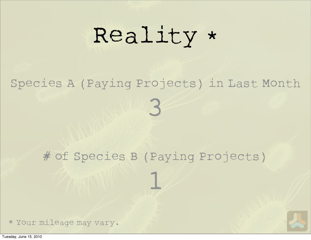 Reality * Species A (Paying Projects) in Last M...