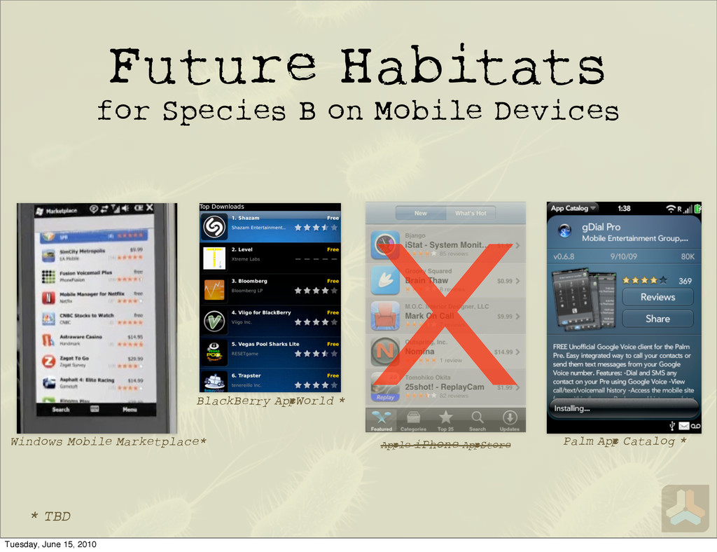 Future Habitats for Species B on Mobile Devices...