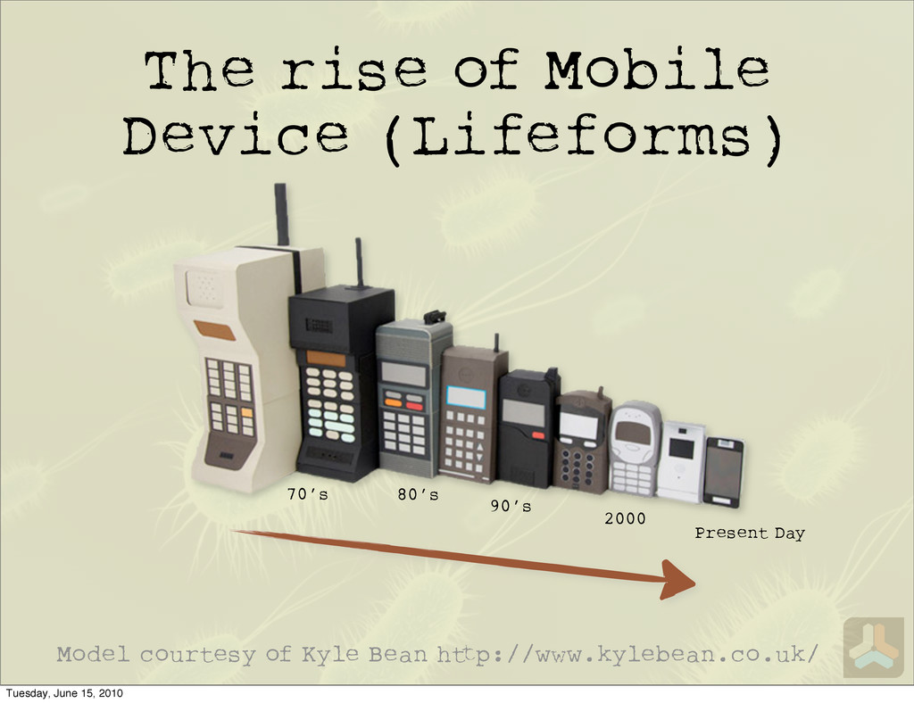 The rise of Mobile Device (Lifeforms) 70's 80's...