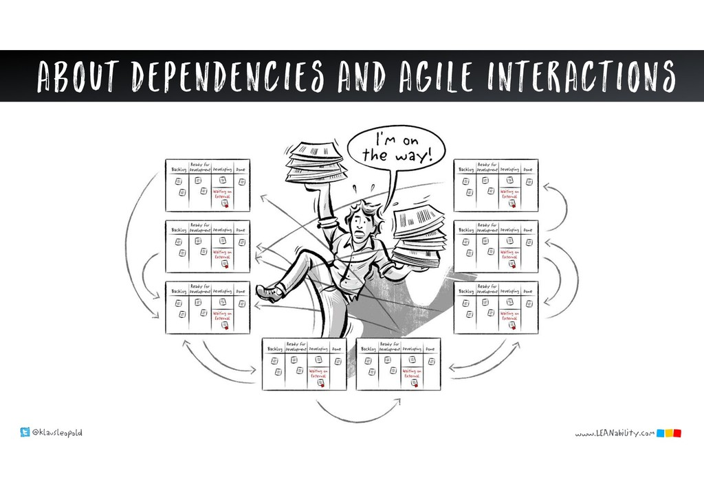 @klausleopold www.LEANability.com About depende...