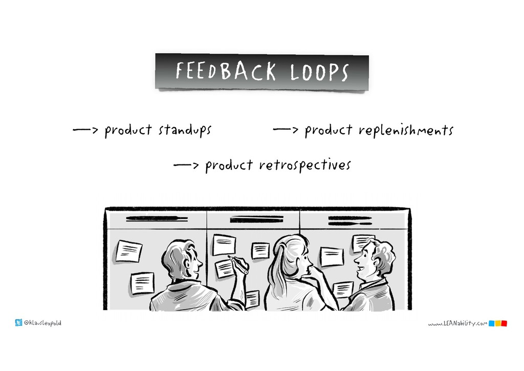 @klausleopold www.LEANability.com —> product st...