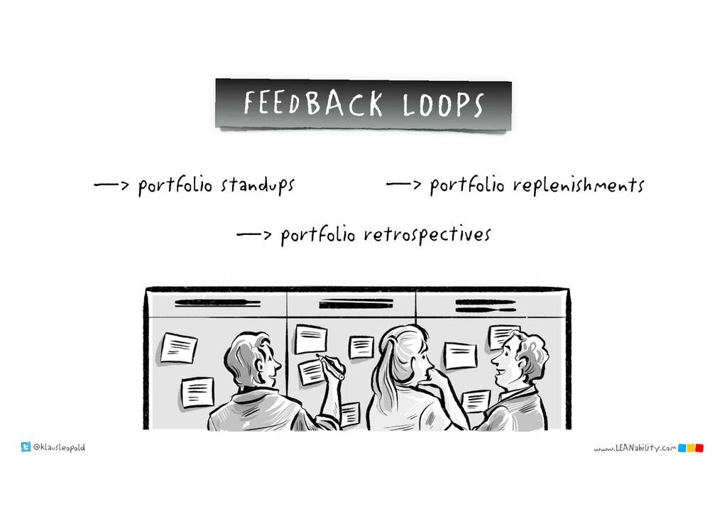 @klausleopold www.LEANability.com —> portfolio ...