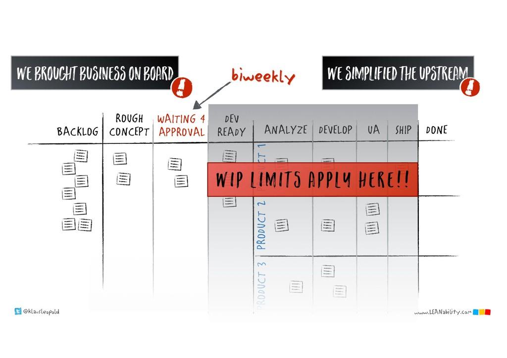 @klausleopold www.LEANability.com we simplified...