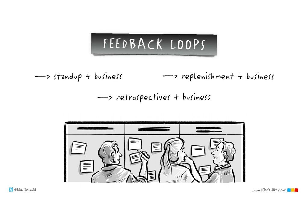 @klausleopold www.LEANability.com —> standup + ...