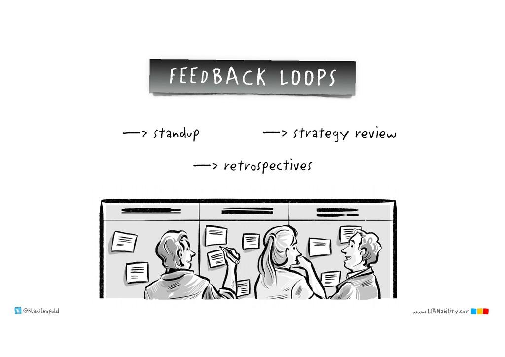 @klausleopold www.LEANability.com —> standup —>...