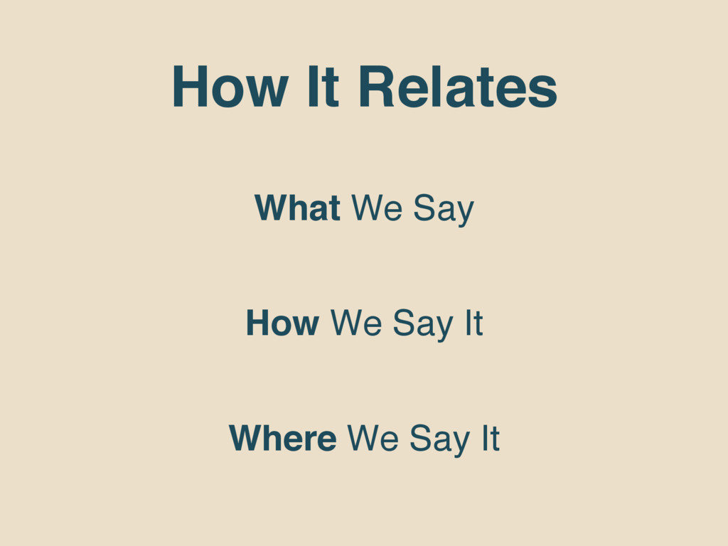 How It Relates What We Say How We Say It Where ...