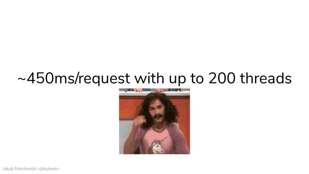 Jakub Marchwicki <@kubem> ~450ms/request with u...