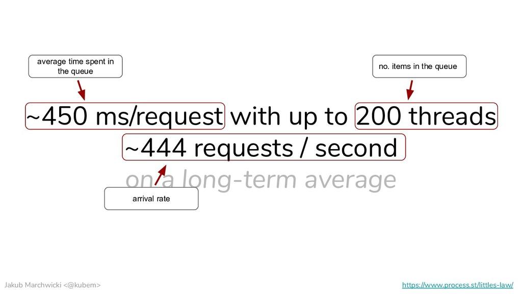 Jakub Marchwicki <@kubem> ~450 ms/request with ...
