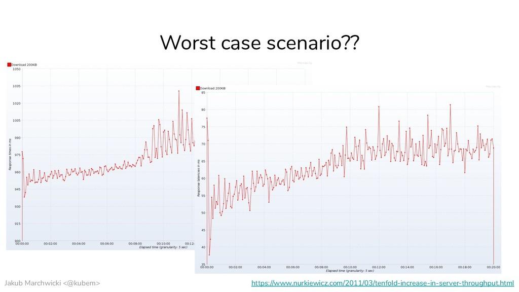 Jakub Marchwicki <@kubem> Worst case scenario??...