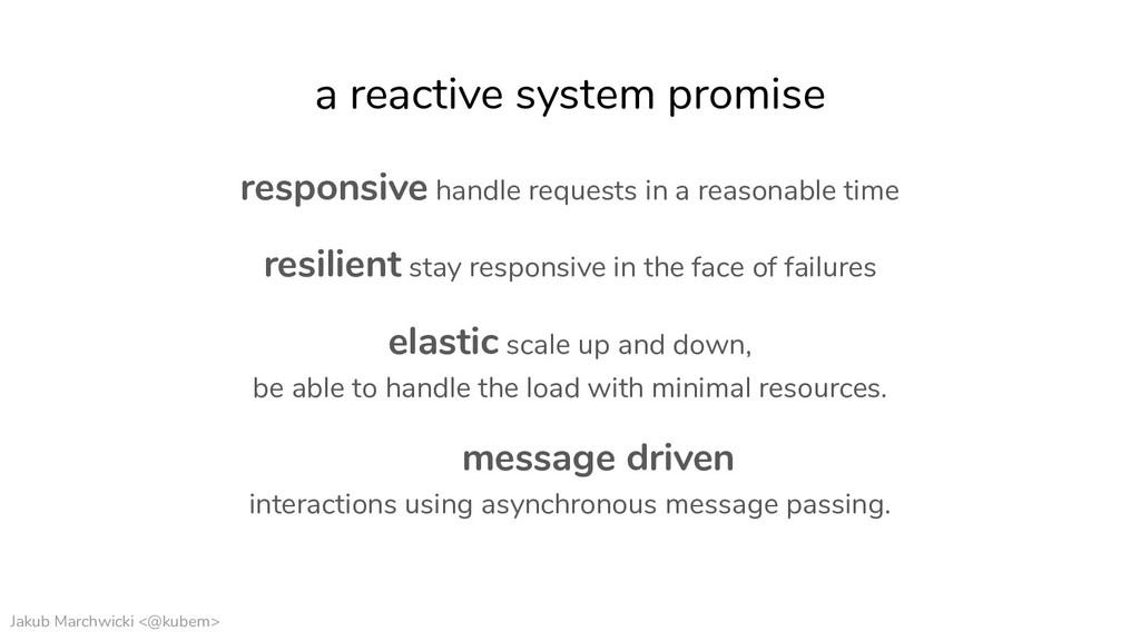 Jakub Marchwicki <@kubem> responsive handle req...