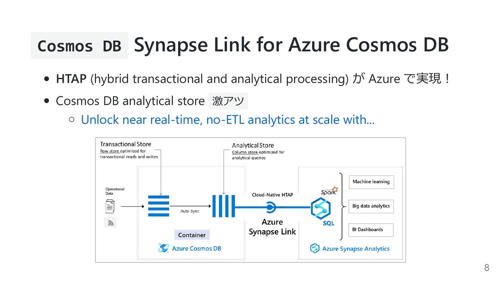 Cosmos DB Synapse Link for Azure Cosmos DB HTAP...