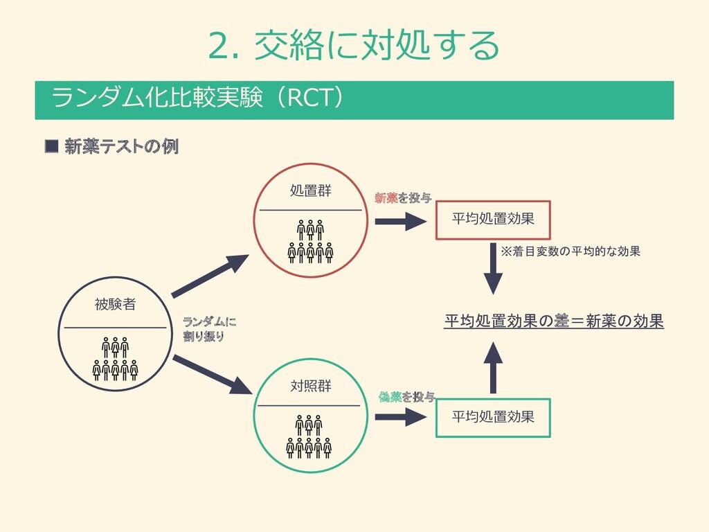 2. 交絡に対処する ランダム化⽐較実験(RCT) 被験者 処置群 対照群 ランダムに 割り振...