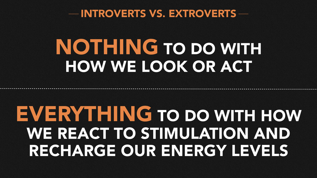 INTROVERTS VS. EXTROVERTS NOTHING TO DO WITH HO...