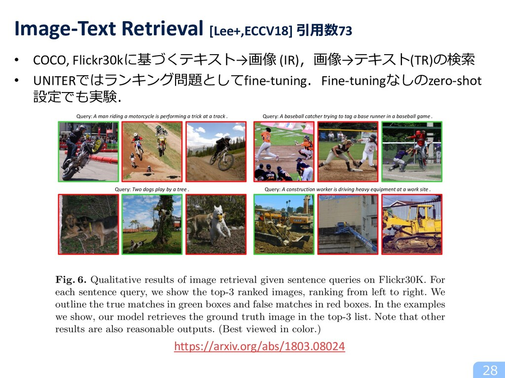 28 Image-Text Retrieval [Lee+,ECCV18] 引⽤数73 htt...