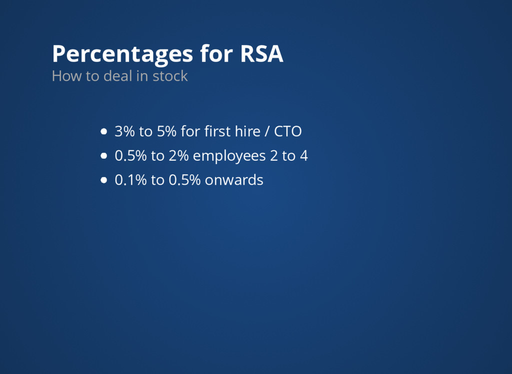 Percentages for RSA How to deal in stock 3% to ...