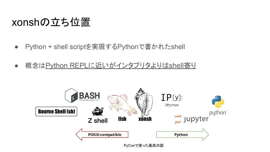 xonshの立ち位置 ● Python + shell scriptを実現するPythonで書...