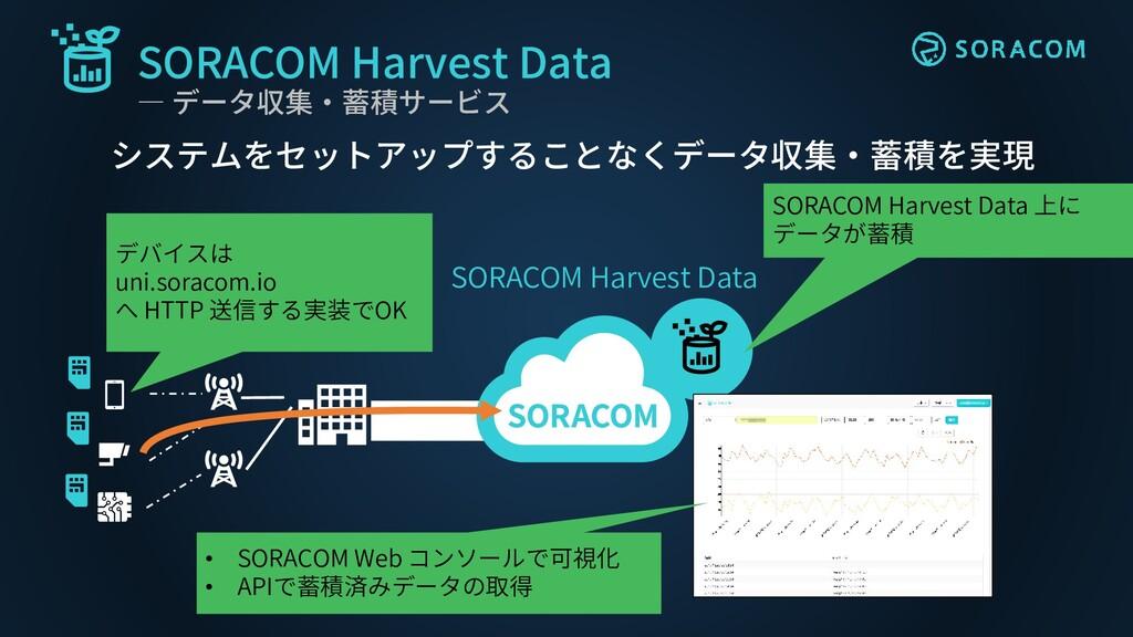 SORACOM Harvest Data ― データ収集・蓄積サービス SORACOM Har...