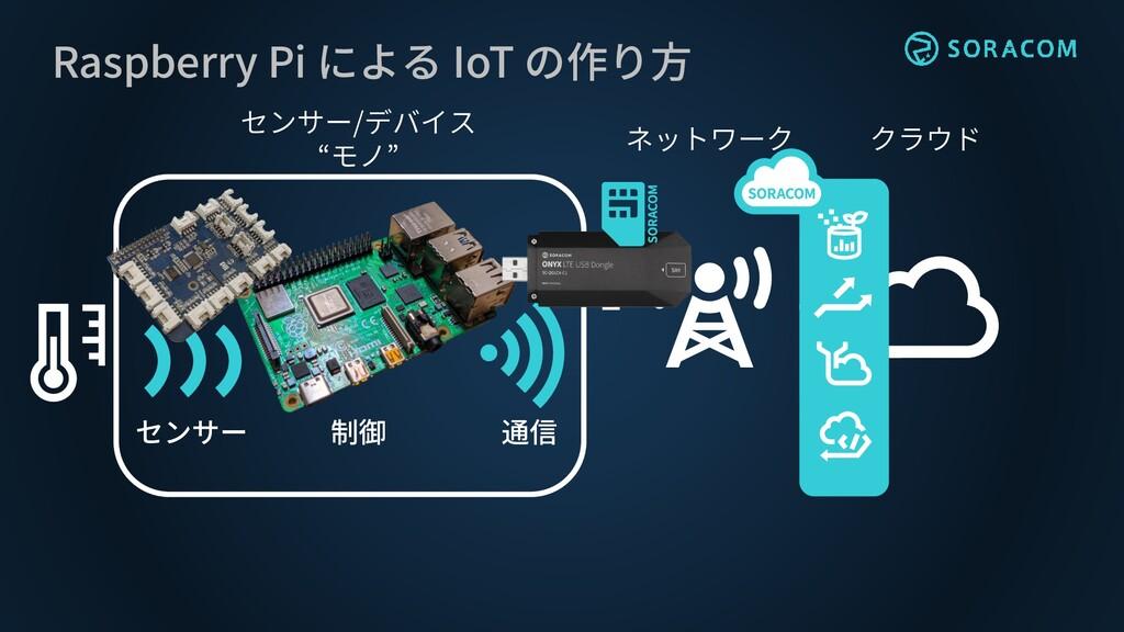 Raspberry Pi による IoT の作り方 クラウド ネットワーク センサー/デバイス...