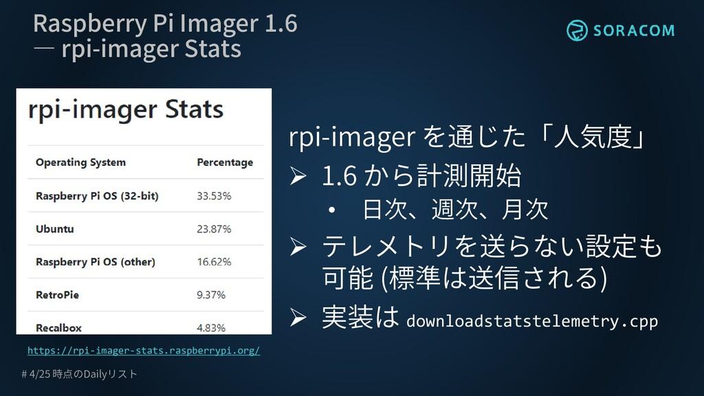 Raspberry Pi Imager 1.6 ― rpi-imager Stats rpi-...