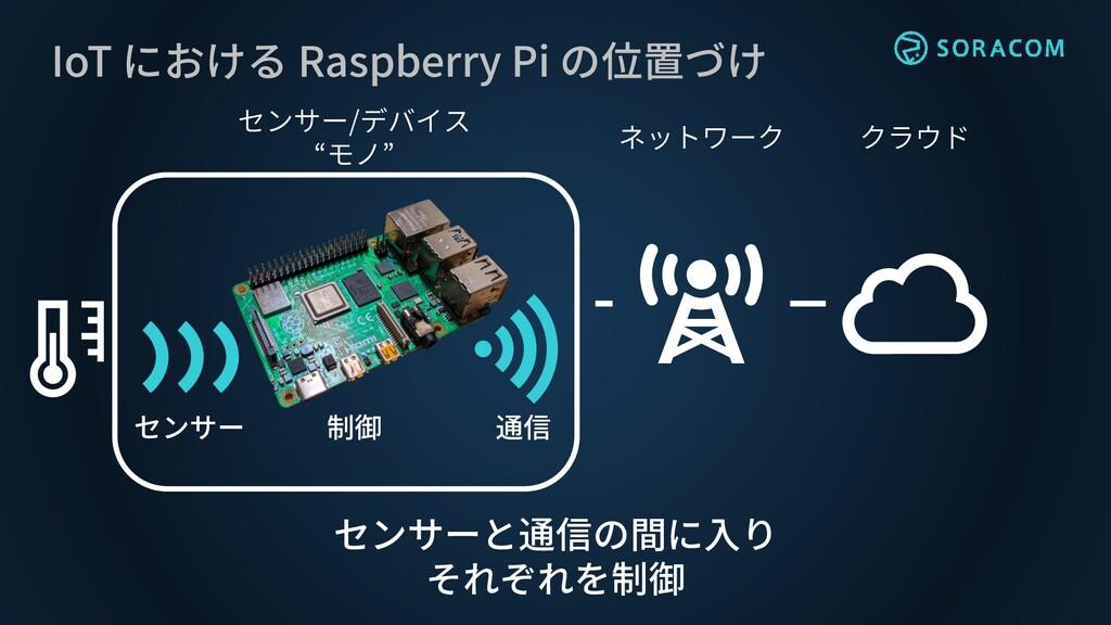 IoT における Raspberry Pi の位置づけ クラウド ネットワーク センサー/デバ...