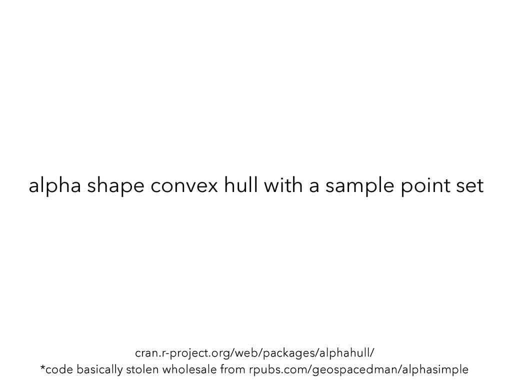 alpha shape convex hull with a sample point set...