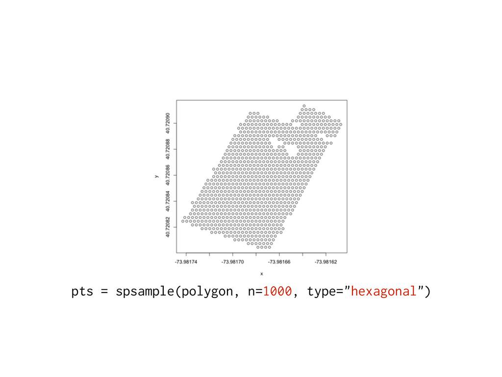 "pts = spsample(polygon, n=1000, type=""hexagonal..."