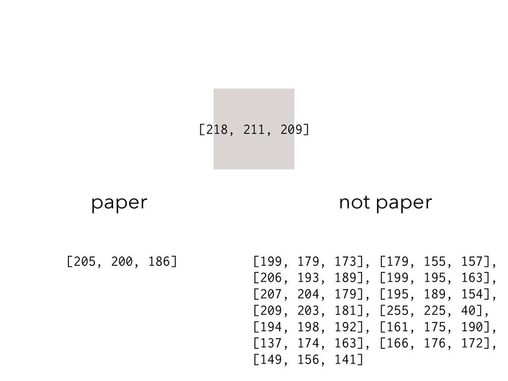 [218, 211, 209] paper [199, 179, 173], [179, 15...