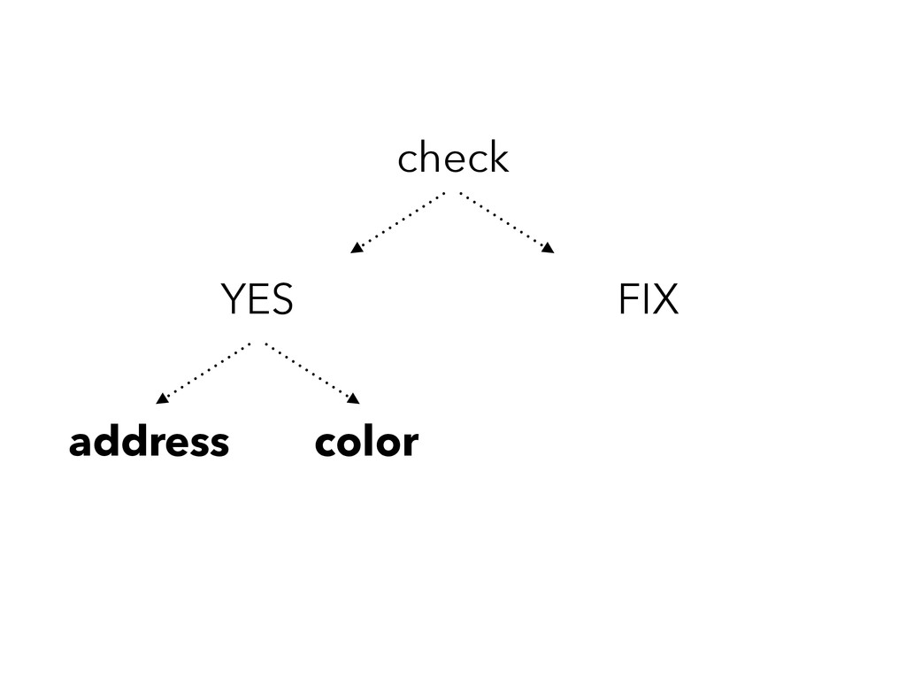 check YES FIX address color