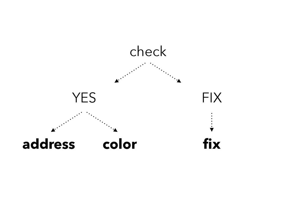 check YES FIX address color fix