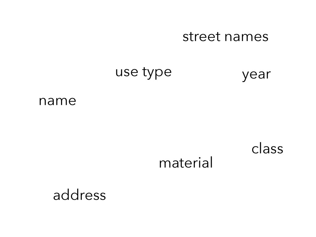 material use type street names address name cla...
