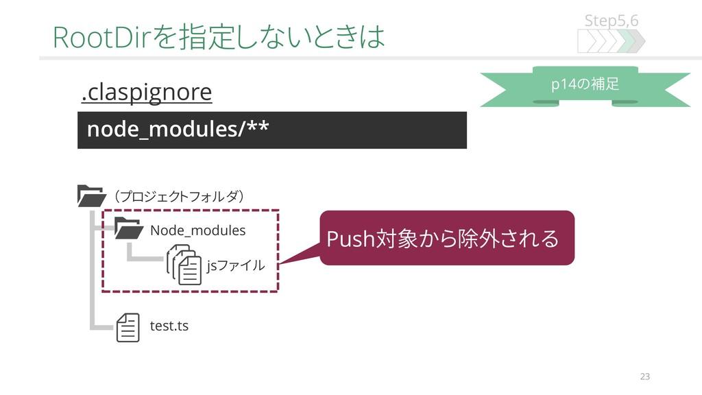 Step5,6 RootDirを指定しないときは 23 node_modules/** .cl...