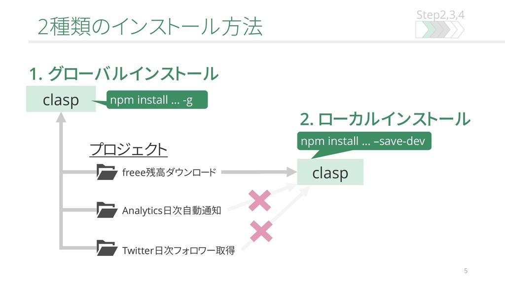 Step2,3,4 2種類のインストール方法 5 freee残高ダウンロード Analytic...
