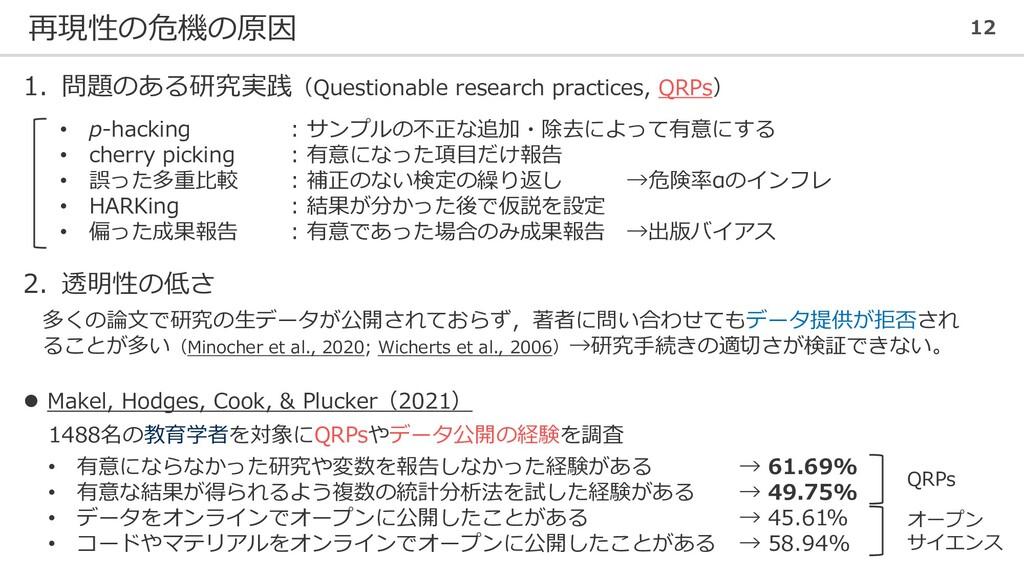 再現性の危機の原因 12 1. 問題のある研究実践(Questionable research...