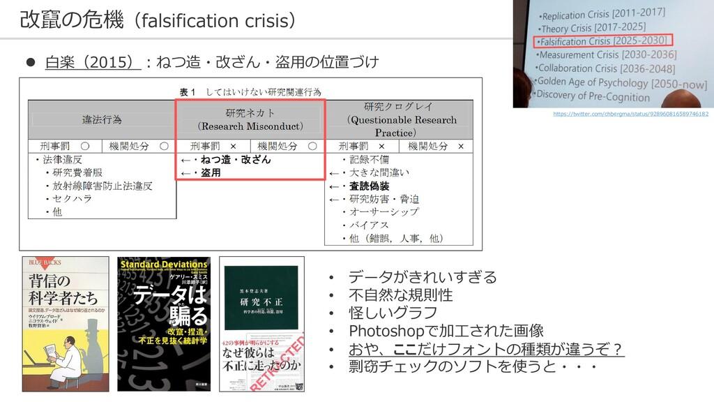改竄の危機(falsification crisis) 27 ⚫ 白楽(2015):ねつ造・改...